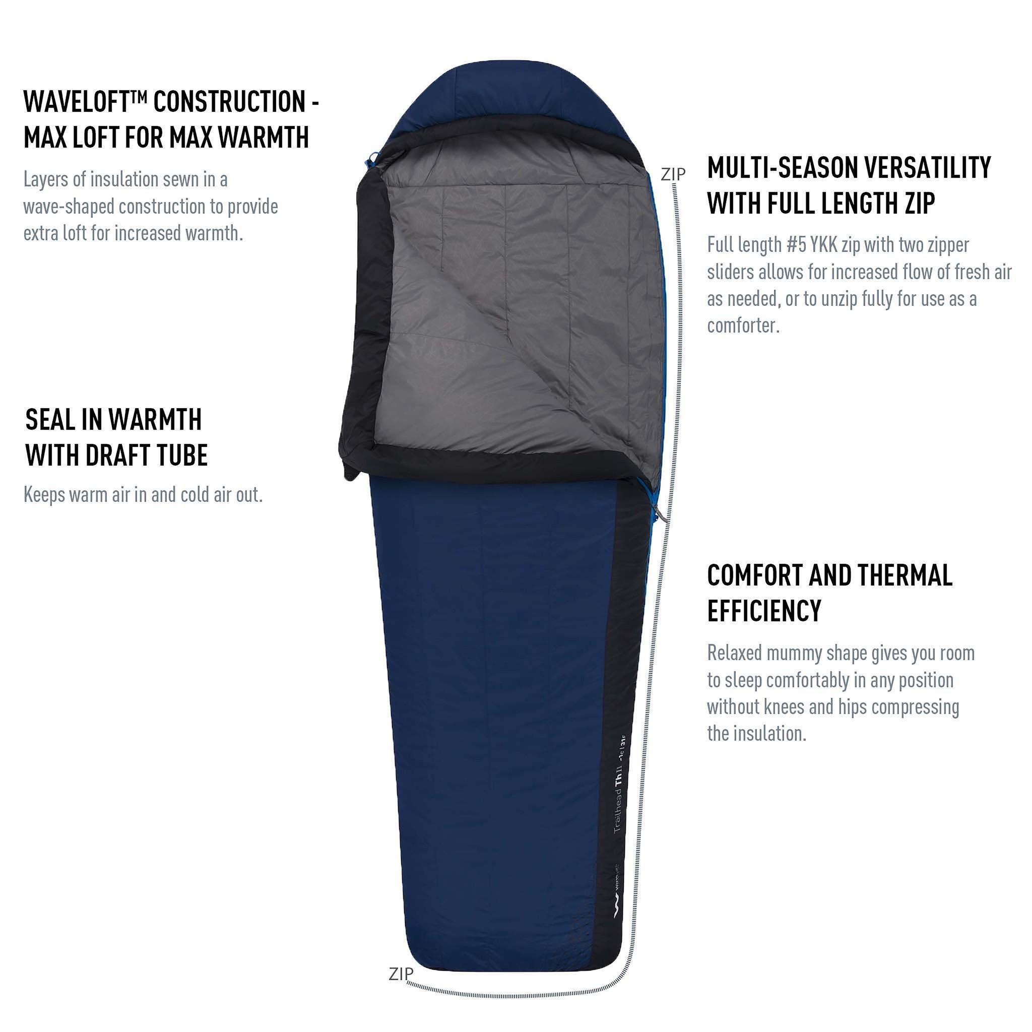 Trailhead Synthetic Sleeping Bag, 30F, Long-7
