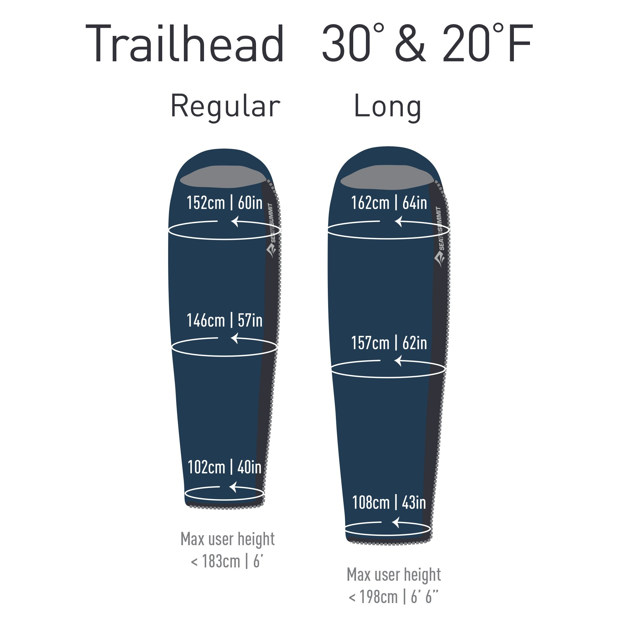 Trailhead Synthetic Sleeping Bag, 30F, Long-6