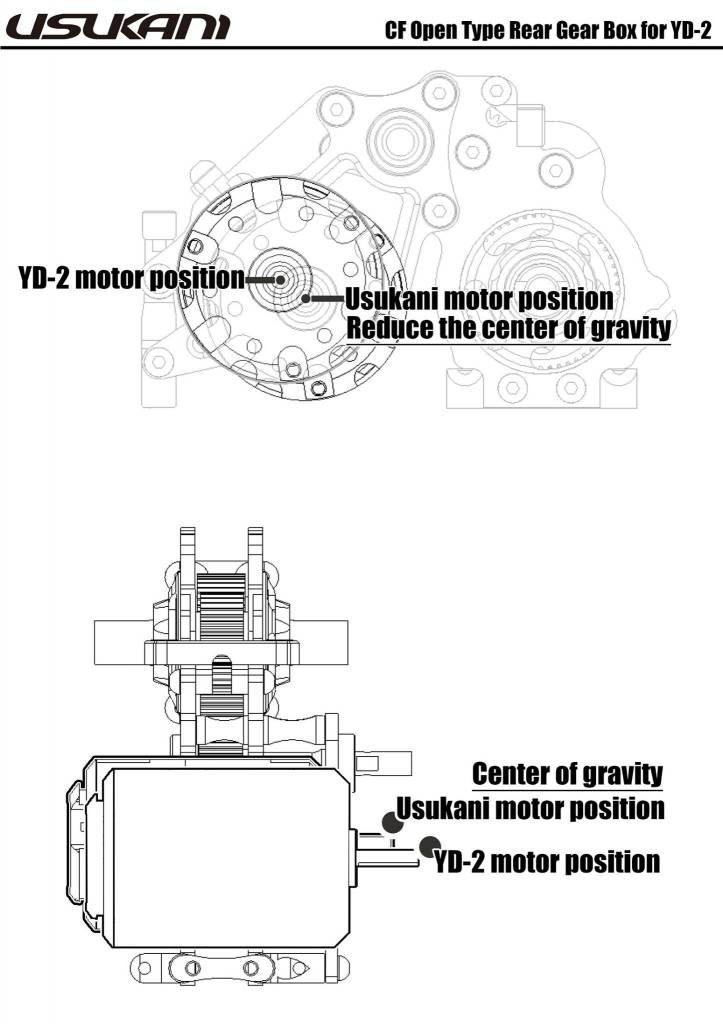 Usukani Usukani YD-2 Combo: Rear Solid Axle Set + CF Open Type Rear Gear Box