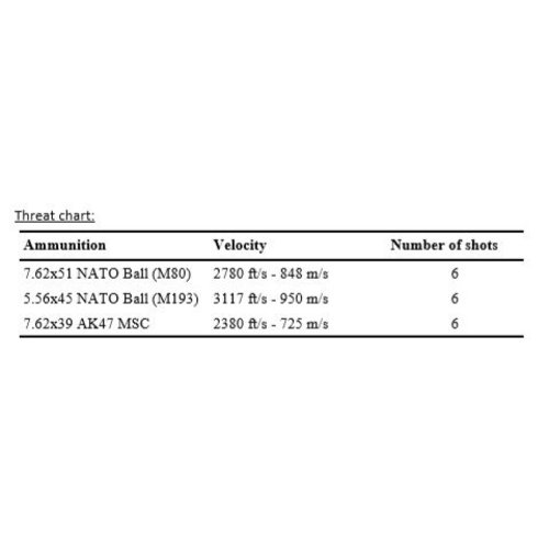 PRE Labs Inc. Level III+ 7.62x39 MSC 10 x 12 / Multi Curve SAPI Cut NIJ 0101.06 Certified - 3.2 lbs