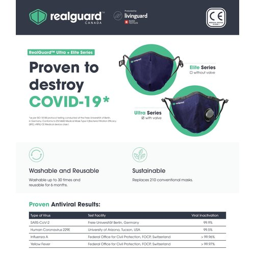 RealGuard Ultra Series Mask With Valve