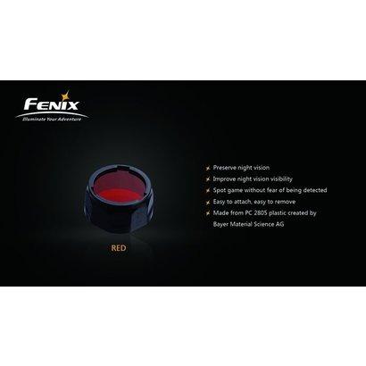 Fenix Filter For Fenix TK11 TK15 TK16 RC10