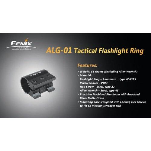 Fenix Weapon Mount For Flashlights