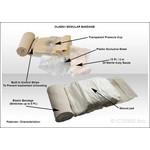CTOMS OLAES Modular Bandage