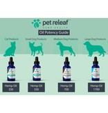 Pet Releaf Pet Releaf CBD Hemp Oil 1700mg (500mg Active CBD)