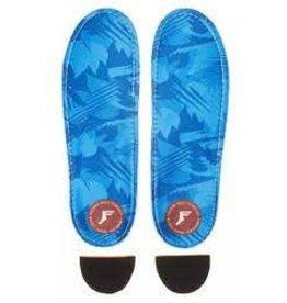 Footprint Footprint - KF Orthetic Low Profile Blue Camo