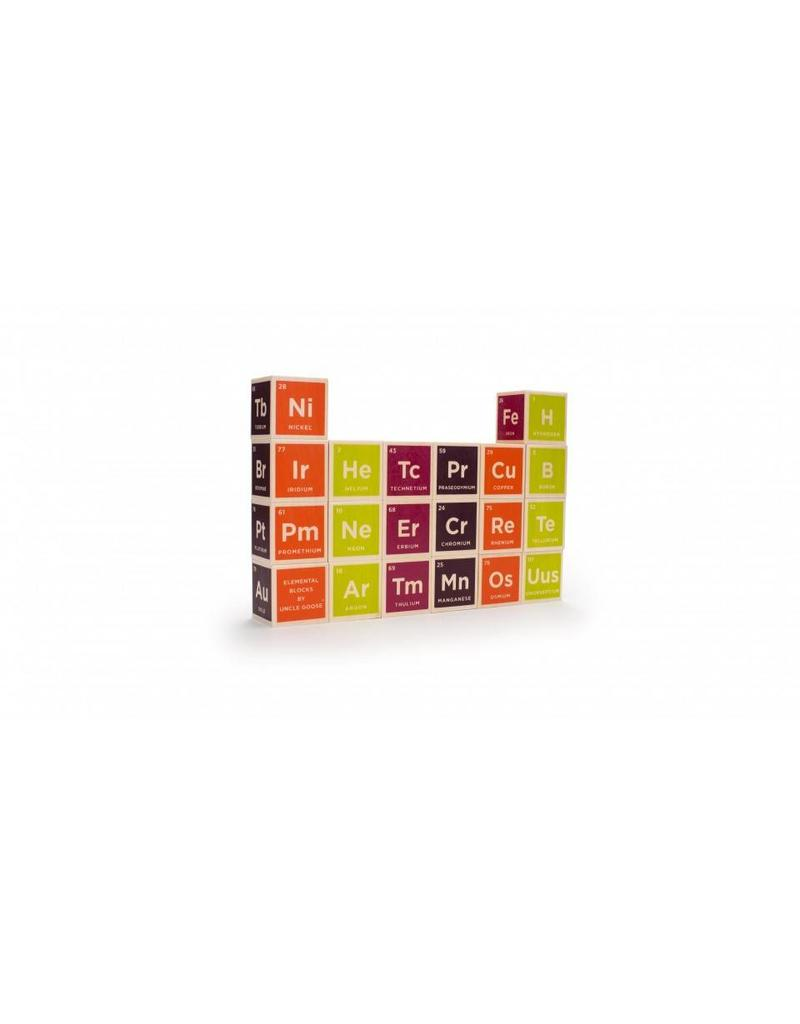Uncle Goose Uncle Goose - Periodic Table Blocks