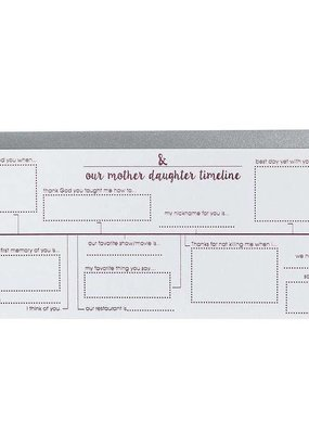 Chez Gagné Mother Daughter Timeline Card