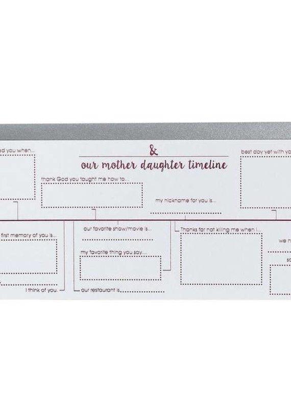 Chez Gagné Mother Daughter Timeline Card