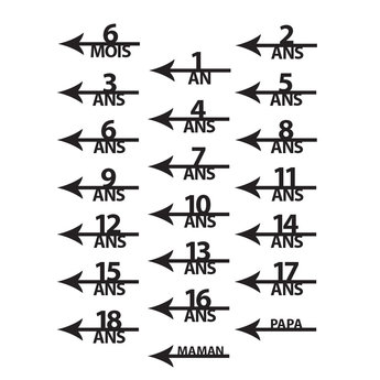 Abricotine Abricotine - Time Marker Stickers, Arrows