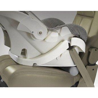 Diono Ajusteur d'Angle pour Banc d'Auto de Diono/Diono Car Seat Sit-Rite