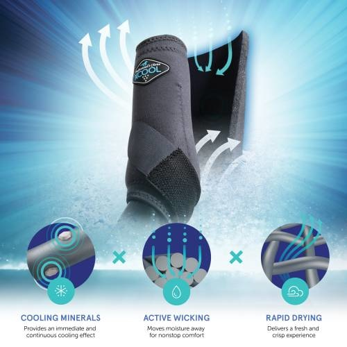2XCool Sports Medicine Boot - Value 4 Pack, Black Medium