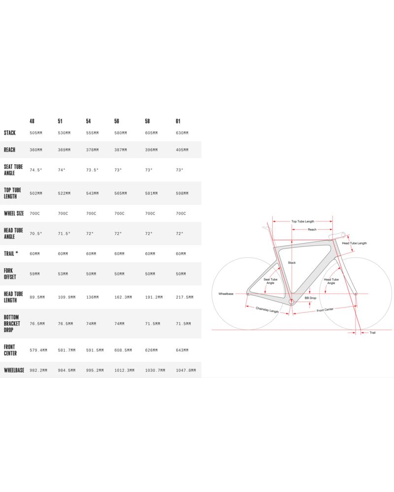 Cervelo Caledonia-5 Frameset