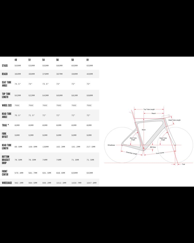 Cervelo Caledonia-5 Red eTap AXS