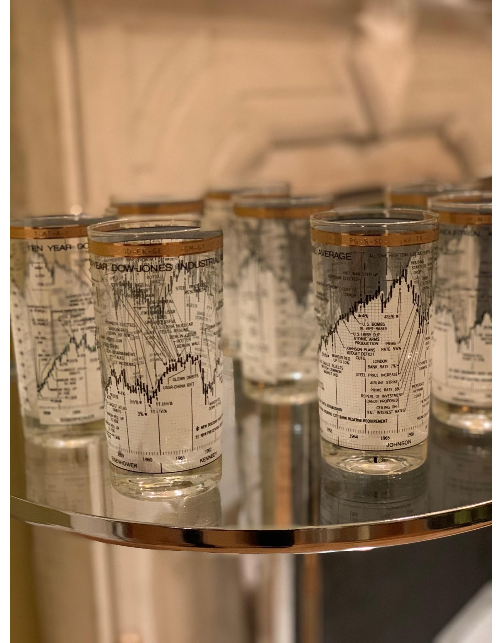 Cera Highball Glasses—Dow-Jones Industrial Average 1958-68