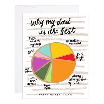 9th Letterpress Dad Graph