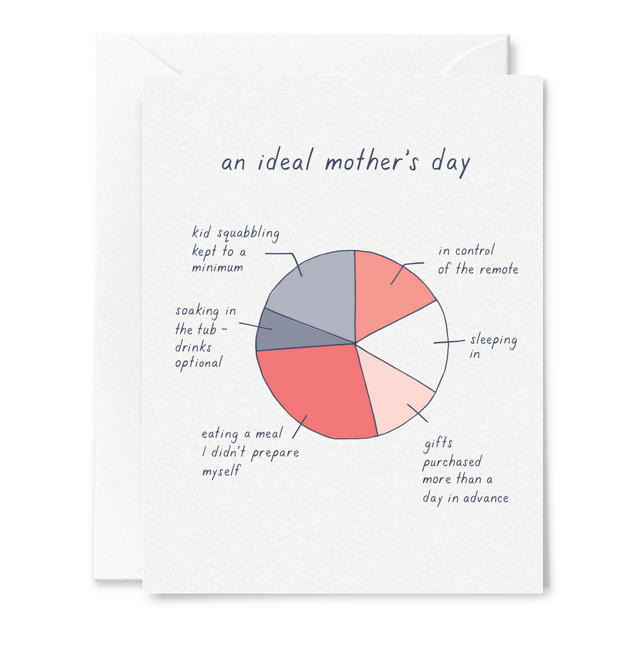 Little Goat Ideal Mother's Day Card