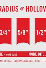Blademaster Skate Sharpen: 5 Prepaid Card