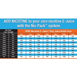 Nicotine Pillow Pack 360mg by Nicpack