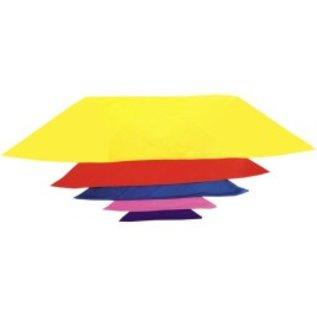 Ronjo Thumb Tip Kit - Deluxe