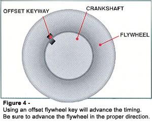 EFR Offset key #2 degree (Clone/Predator/Honda)
