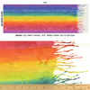 WF - Carrie Bloomston - Color Theory / Roygbv Rainbow / 52387D-X