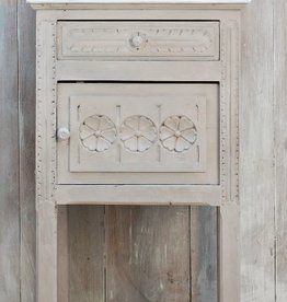 Feb 16th: Chalk Paint 101