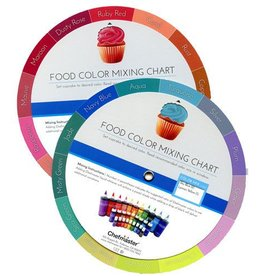 Chefmaster Color Mixing Chart