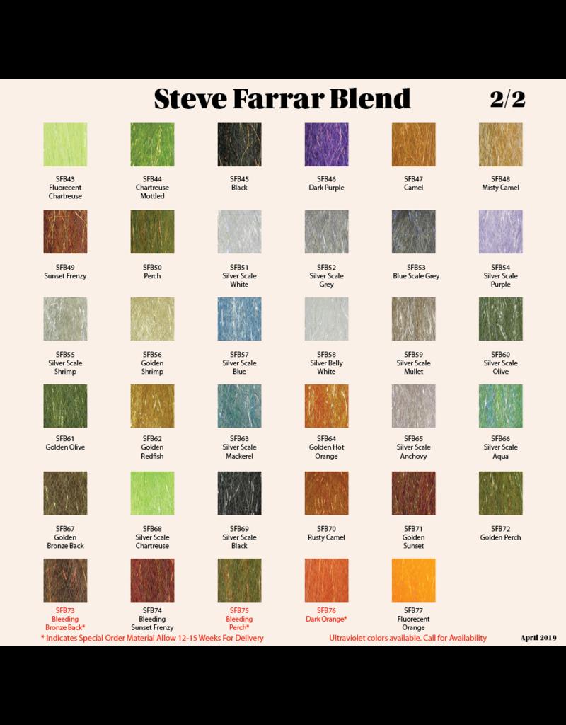 Renzetti Steve Farrar Blend