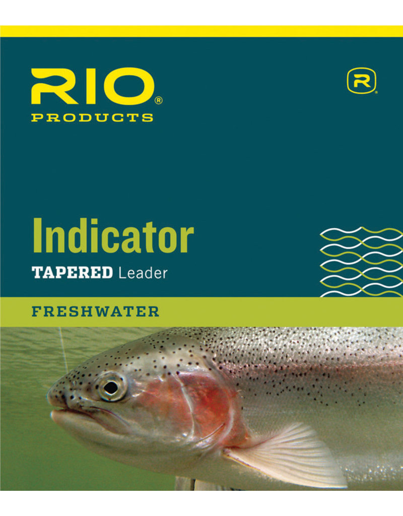 RIO Products RIO Indicator Leaders