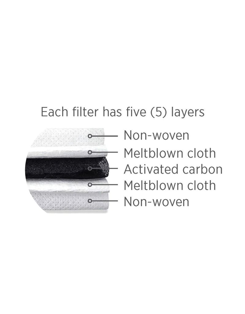 Snoozies 5 Layer Disposal Filter Pack