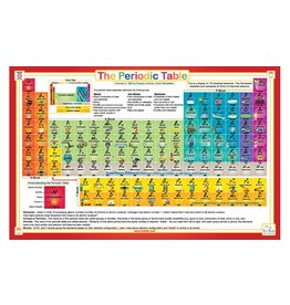 TOT TALK PERIODIC TABLE PLACEMAT