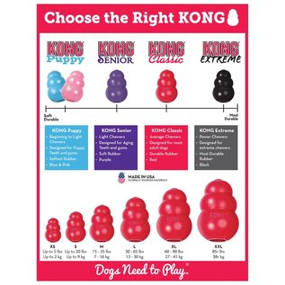 KONG Classic Dog Toy Red Medium