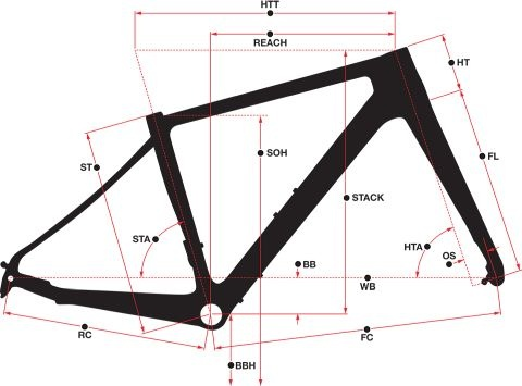 2020 Norco Section Geometry