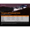 FENIX TK22 V2.0 Flashlight, 1600 Lumens
