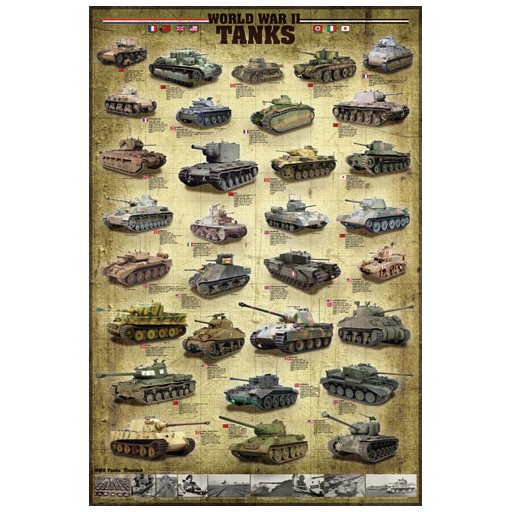 Poster - Tanks of WWII