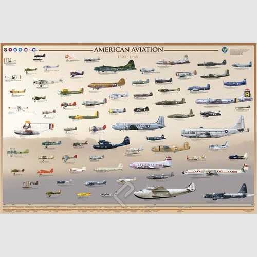 Poster - American Aviation - Early Years [1903-1945]
