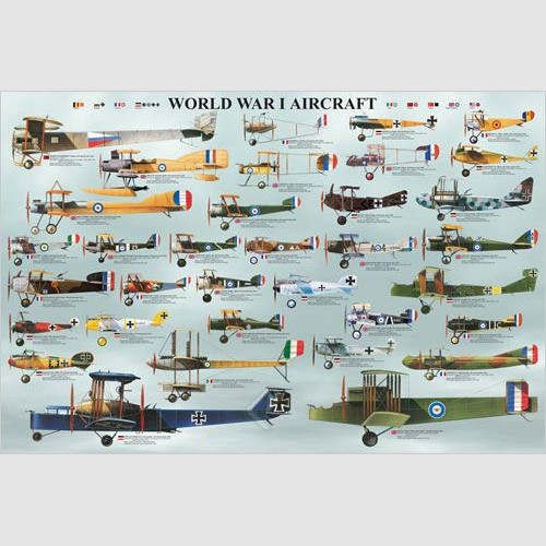 Poster - World War I Aircraft