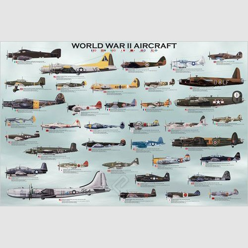 Poster - World War II Aircraft
