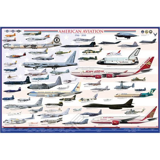 EUROGRAPHICS Poster - American Aviation - Modern Era (1946-2010)
