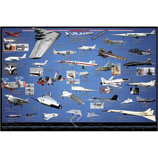 EUROGRAPHICS Poster - American Aviation - X-Planes