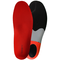 Grangers G30, Stability Insole