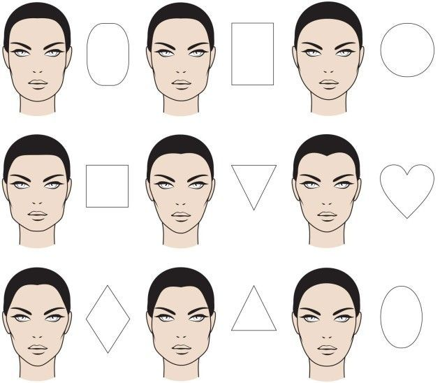 What is your face shape? - Elea Blake