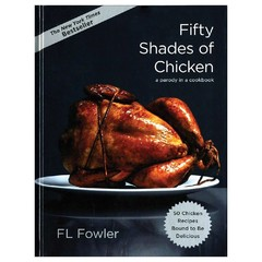 Products tagged with fifty shades