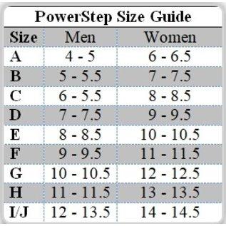 POWERSTEP POWERSTEP SIGNATURE DRESS FULL INSOLE
