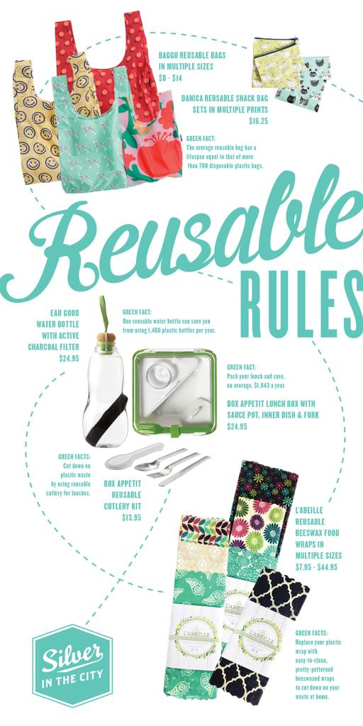 Reusable Rules!