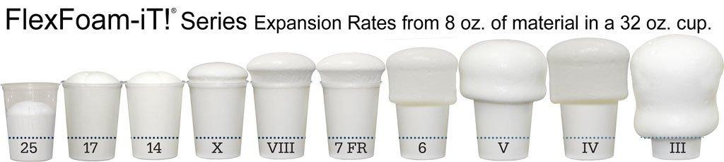 Smooth-On FlexFoam-iT 17 15 Gallon Kit Special Order