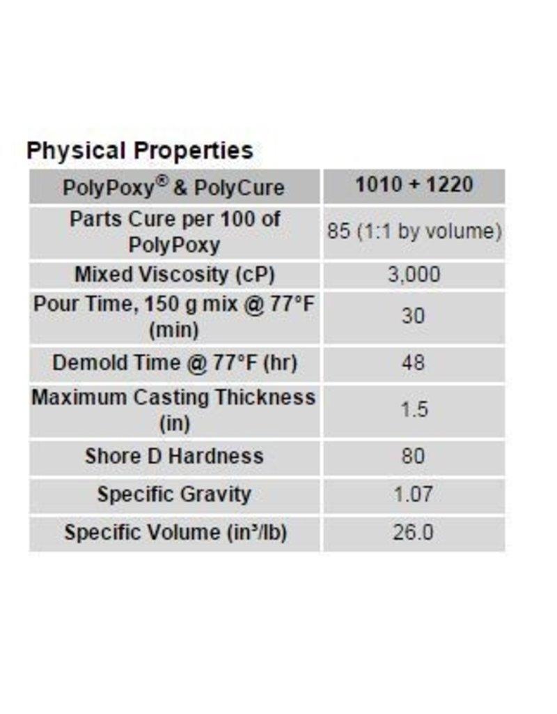 Polytek Polycure 1220 2lbs Quart