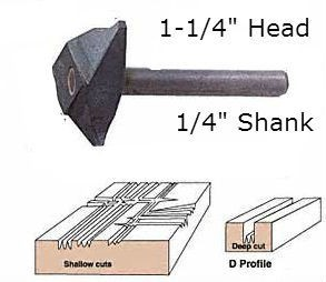 Rotary Chisel 104D