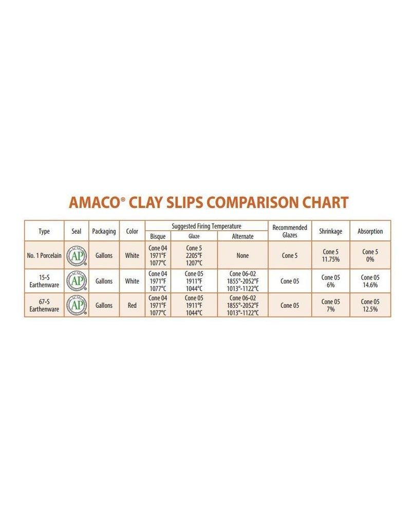 Amaco White Casting Slip No.15 Gallon (cone 05)